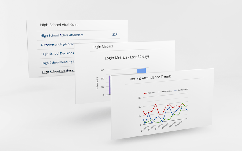 A dashboard that works for you